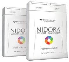 Nidora bijgewerkt gids 2018, ervaringen, reviews, kopen, prijs, nederlands, forum, bestellen, apotheek